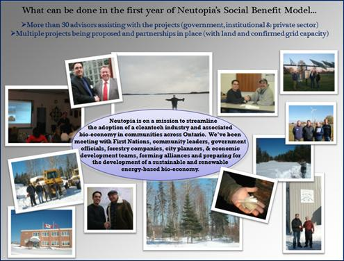 What can be done in the first year of Neutopia's social benefit model